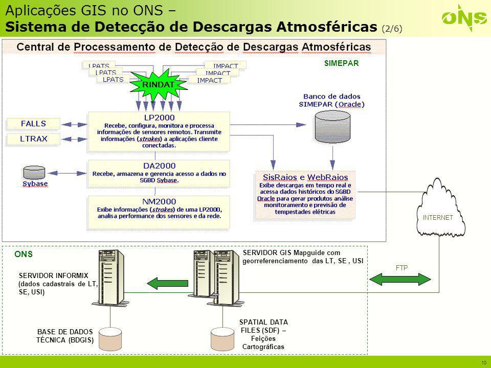 Aplicações GIS no ONS – Sistema de Detecção de Descargas Atmosféricas (2/6)