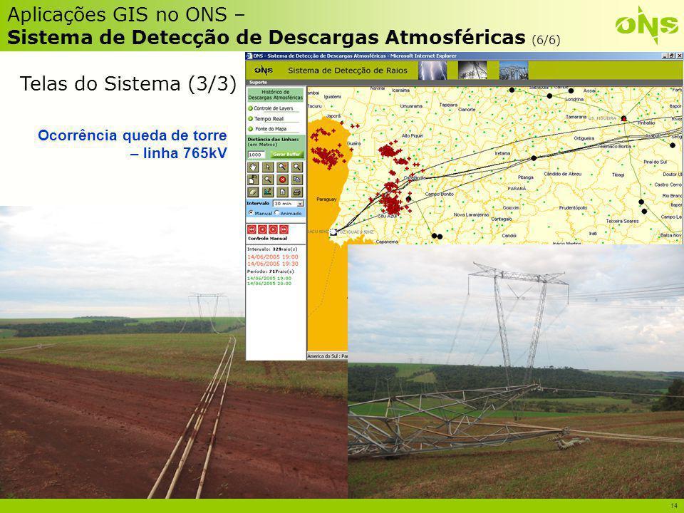 Aplicações GIS no ONS – Sistema de Detecção de Descargas Atmosféricas (6/6)