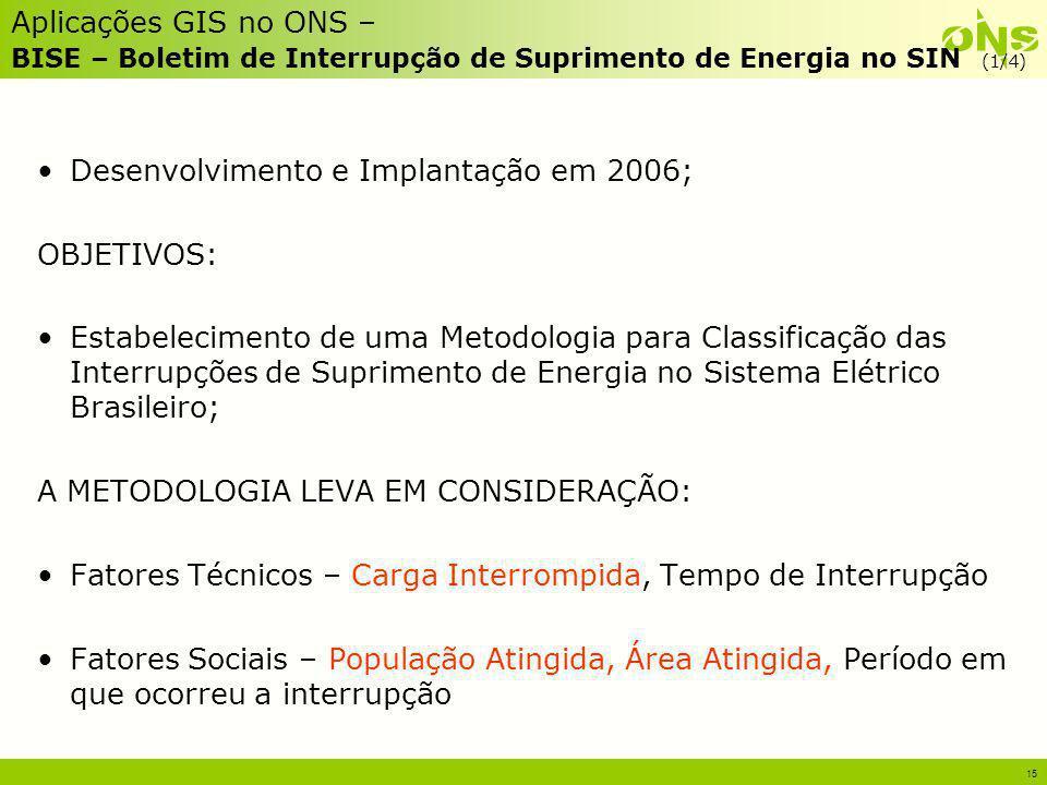 Aplicações GIS no ONS – BISE – Boletim de Interrupção de Suprimento de Energia no SIN (1/4)
