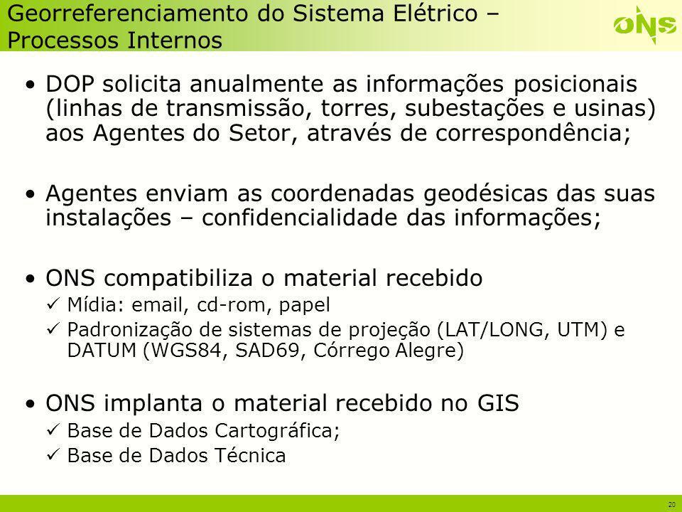 Georreferenciamento do Sistema Elétrico – Processos Internos