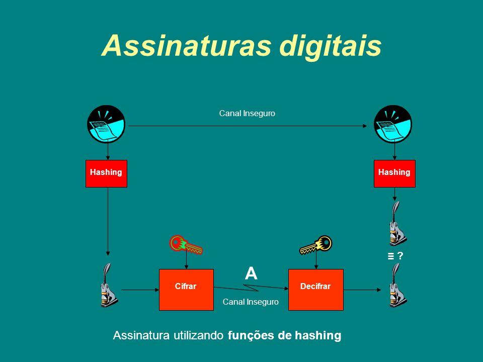 Assinaturas digitais A Assinatura utilizando funções de hashing ≡