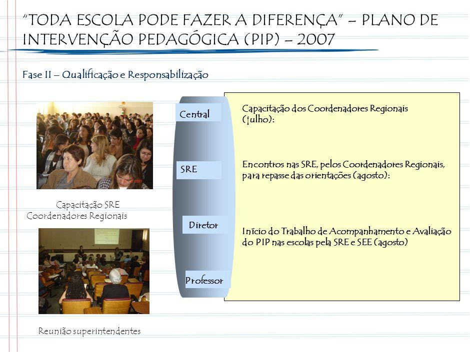 TODA ESCOLA PODE FAZER A DIFERENÇA – PLANO DE INTERVENÇÃO PEDAGÓGICA (PIP) – 2007