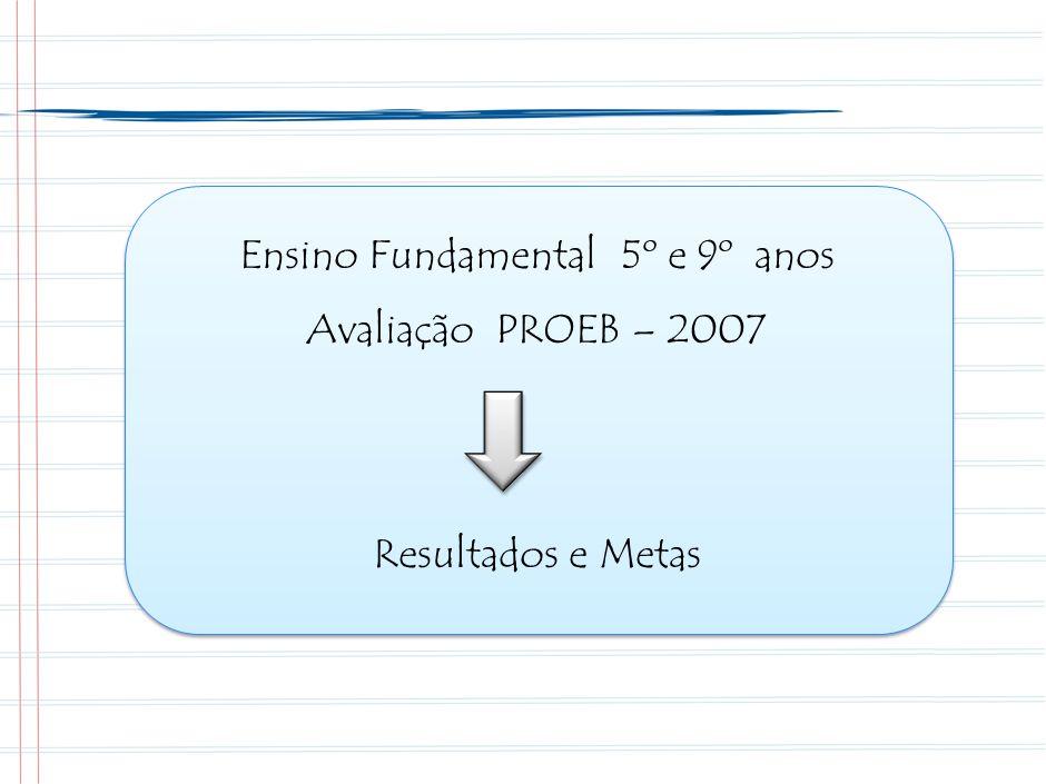 18 Onde Queremos Chegar – Evolução das Metas das Escolas Estaduais – 5º Ano. Recomendável. PROEB Língua Portuguesa 5º ano.