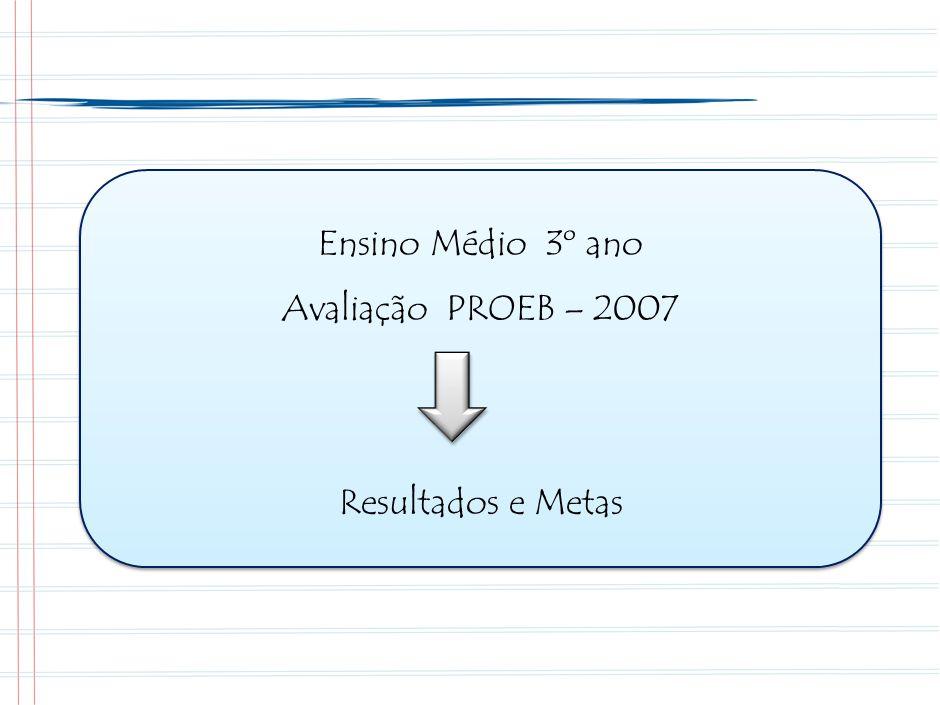 32 Onde Queremos Chegar – Evolução das Metas das Escolas Estaduais – 3º Ano EM – Língua Portuguesa.