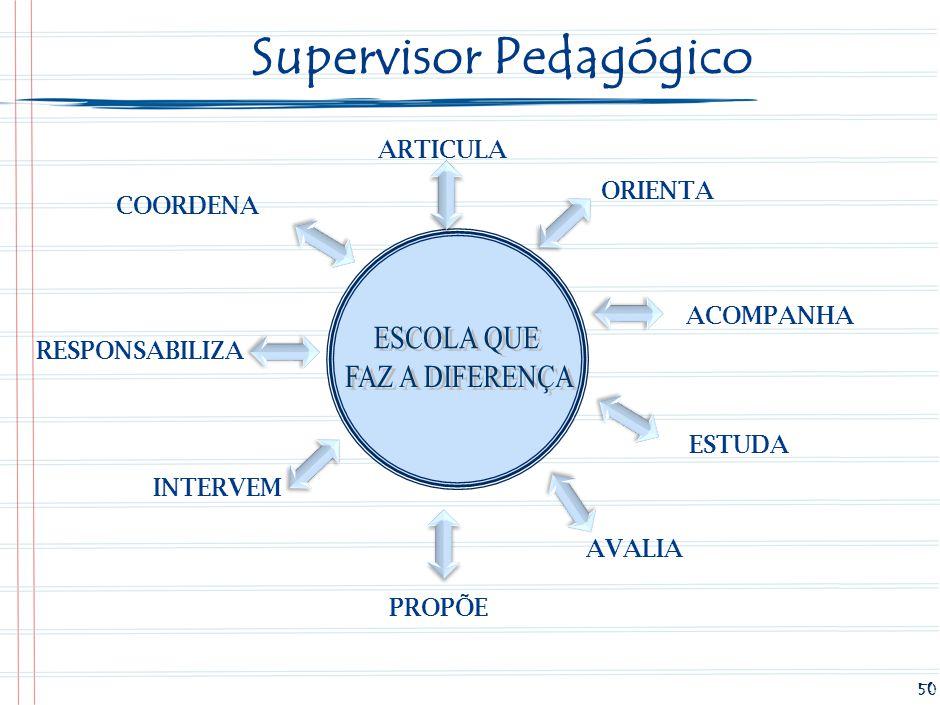 A mudança na educação passa, necessariamente, pela sala de aula
