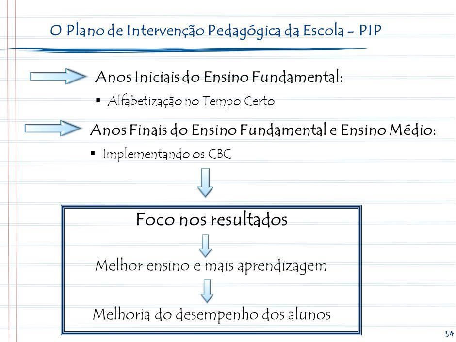 Programa de Intervenção Pedagógica - Alfabetização no Tempo Certo