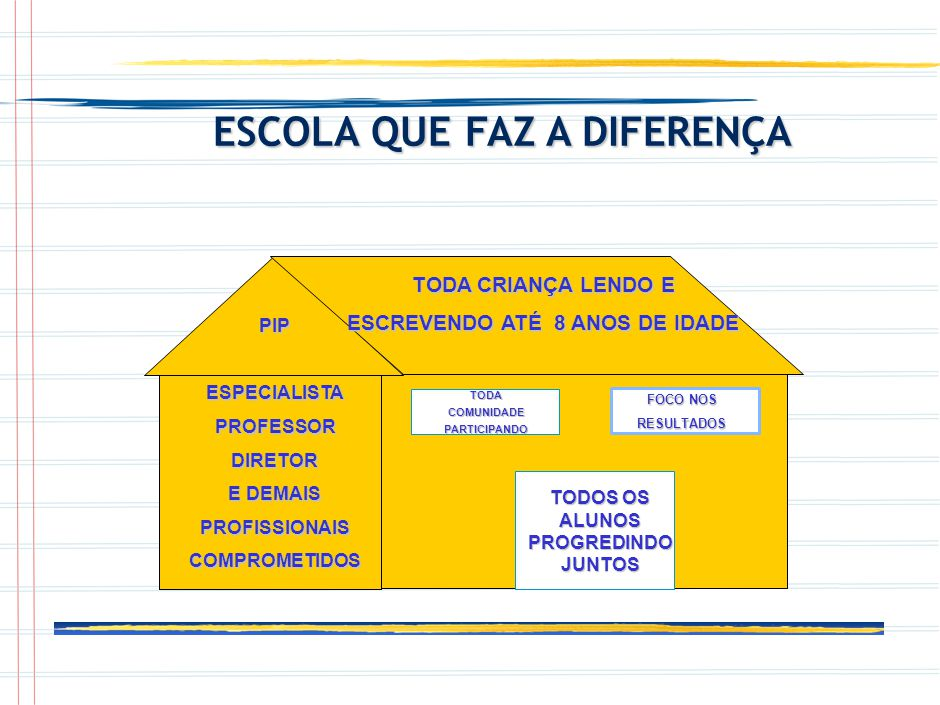 ESCOLAS DE MINAS FAZENDO A DIFERENÇA NA EDUCAÇÃO DO BRASIL