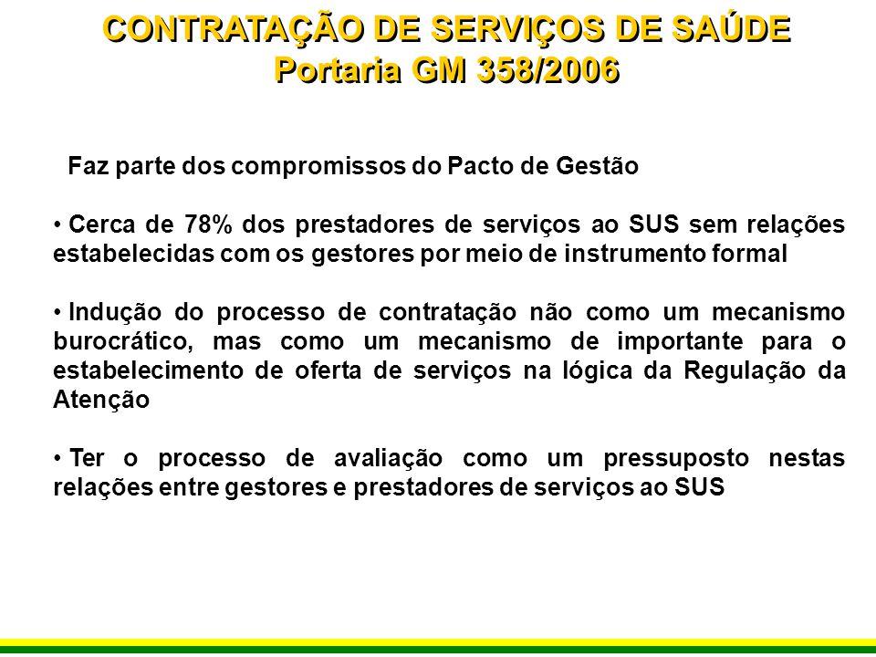 CONTRATAÇÃO DE SERVIÇOS DE SAÚDE