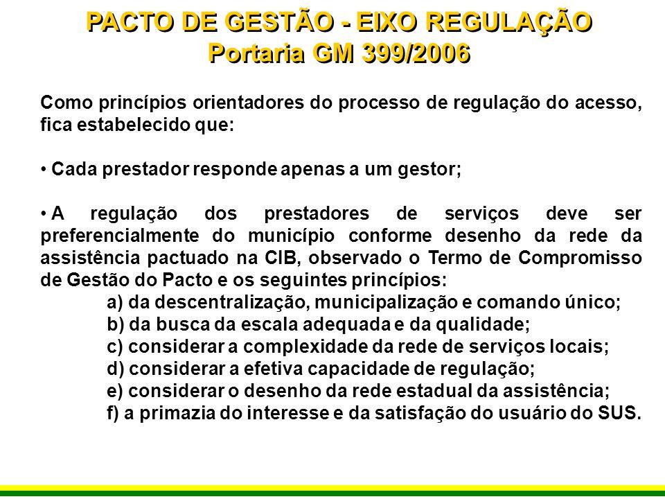PACTO DE GESTÃO - EIXO REGULAÇÃO