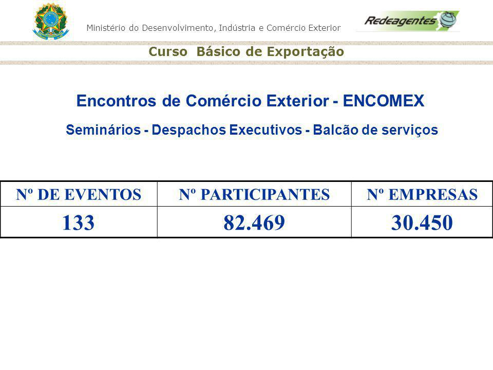 133 82.469 30.450 Encontros de Comércio Exterior - ENCOMEX