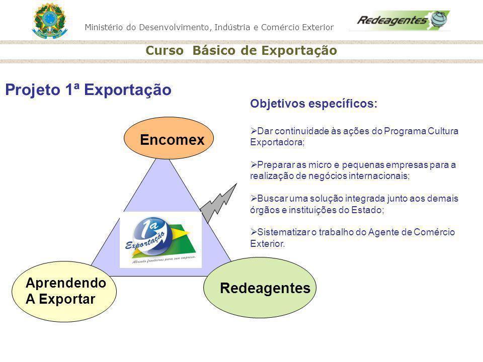 Projeto 1ª Exportação Encomex Redeagentes Aprendendo A Exportar