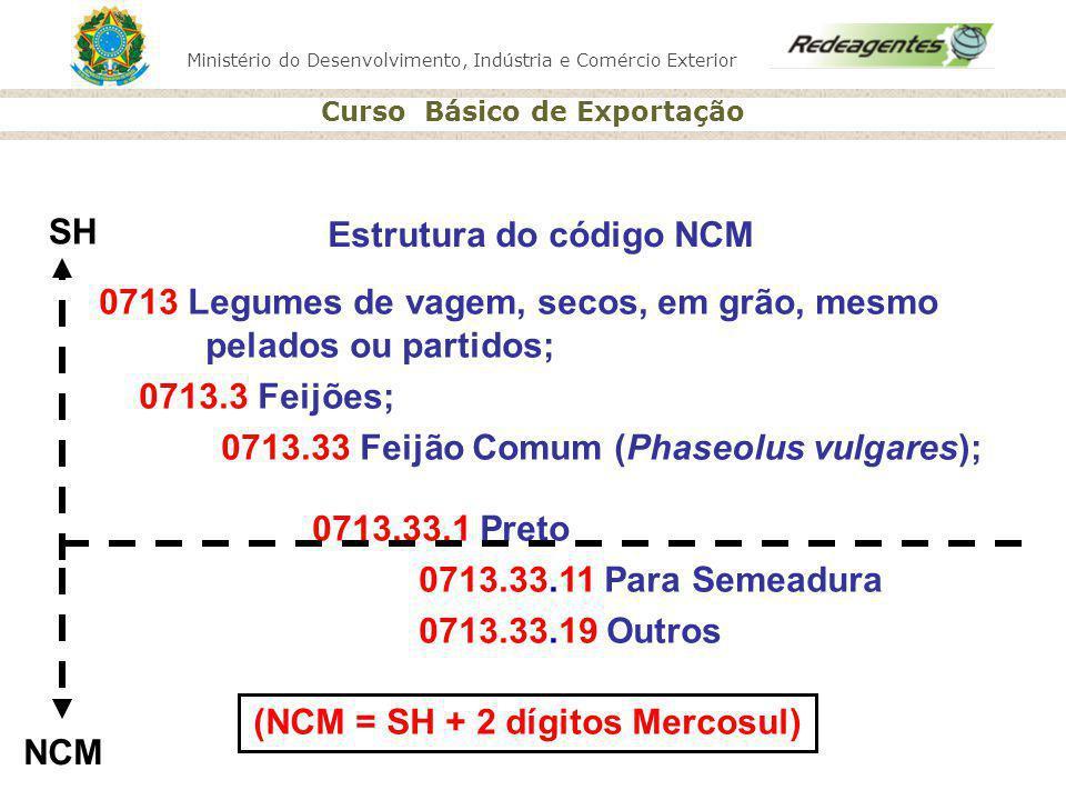 Estrutura do código NCM (NCM = SH + 2 dígitos Mercosul)