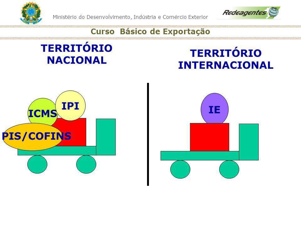 TERRITÓRIO INTERNACIONAL