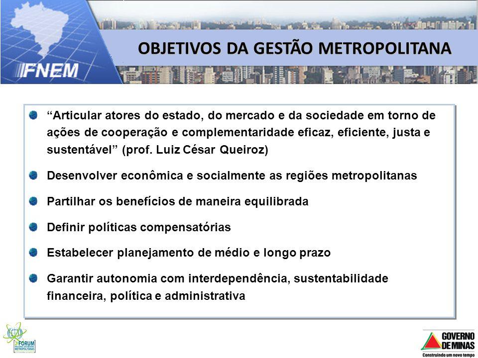 OBJETIVOS DA GESTÃO METROPOLITANA
