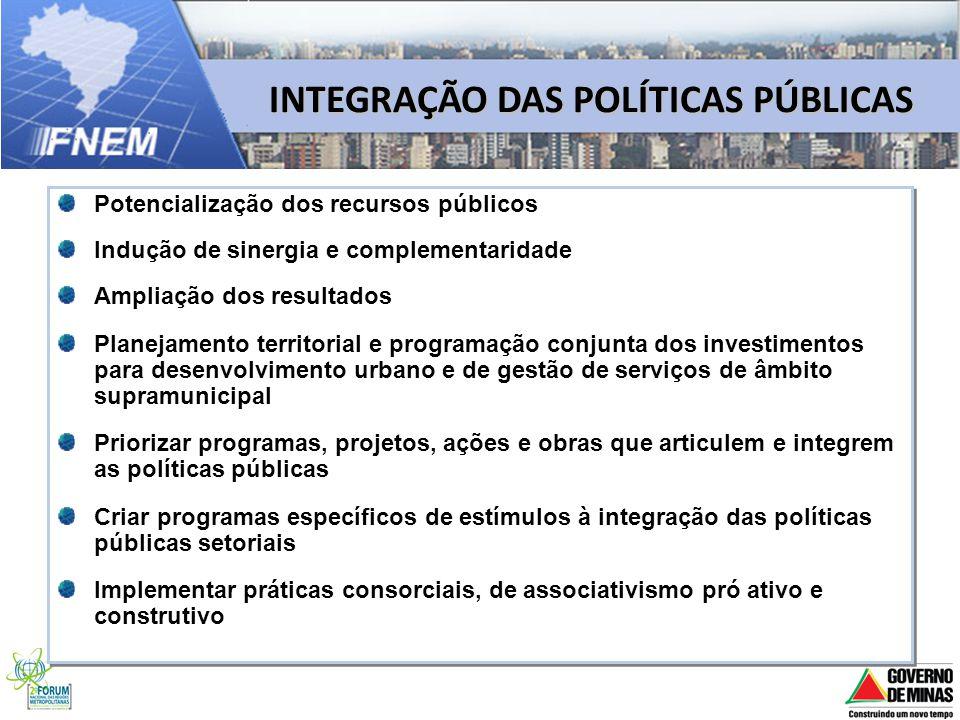 INTEGRAÇÃO DAS POLÍTICAS PÚBLICAS