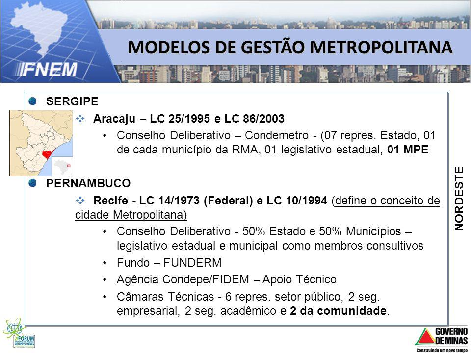 MODELOS DE GESTÃO METROPOLITANA
