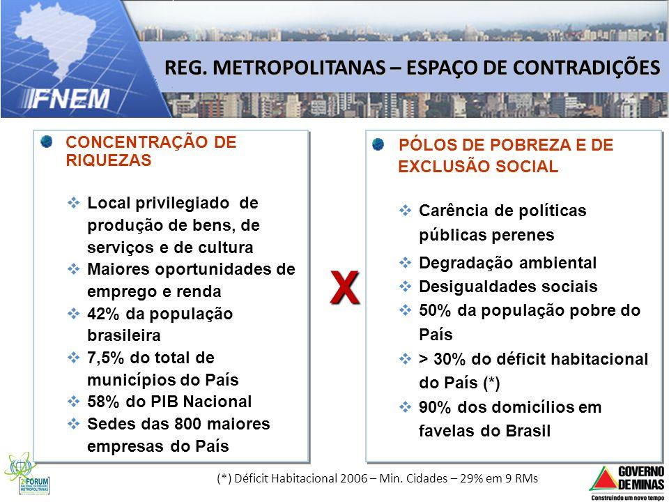 REG. METROPOLITANAS – ESPAÇO DE CONTRADIÇÕES