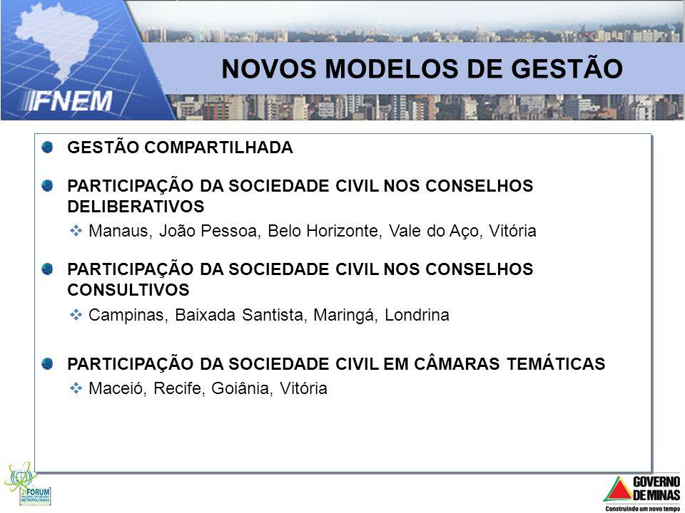 NOVOS MODELOS DE GESTÃO