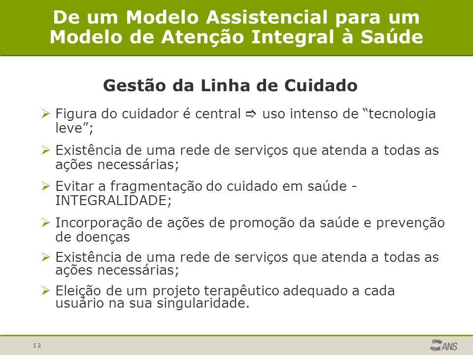 De um Modelo Assistencial para um Modelo de Atenção Integral à Saúde