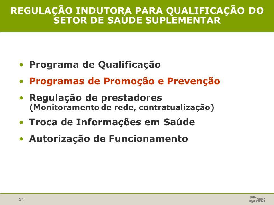 REGULAÇÃO INDUTORA PARA QUALIFICAÇÃO DO SETOR DE SAÚDE SUPLEMENTAR