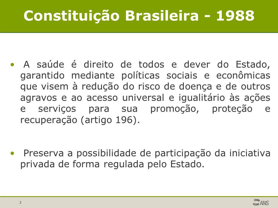 Constituição Brasileira - 1988