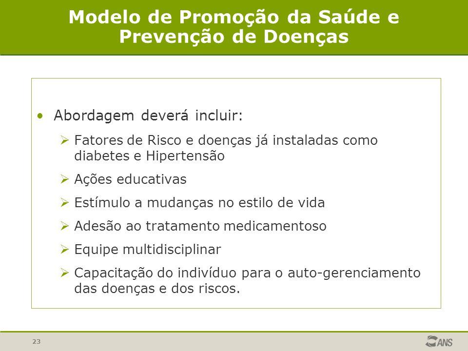 Modelo de Promoção da Saúde e Prevenção de Doenças