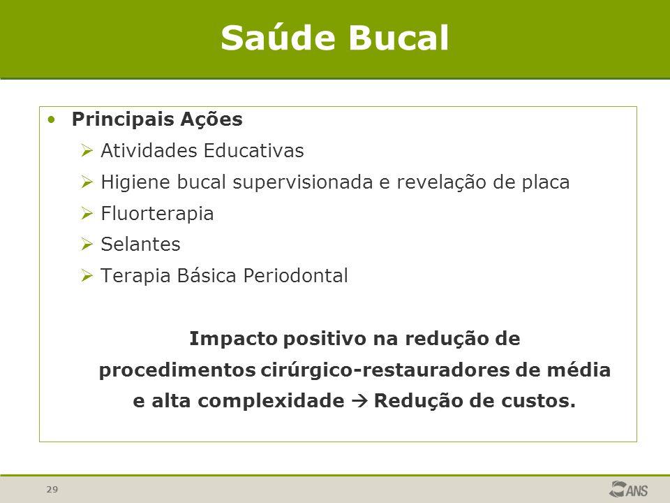 Saúde Bucal Principais Ações Atividades Educativas