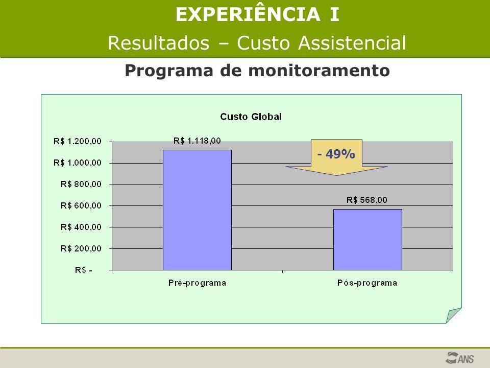 Programa de monitoramento
