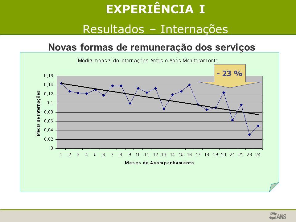 Novas formas de remuneração dos serviços