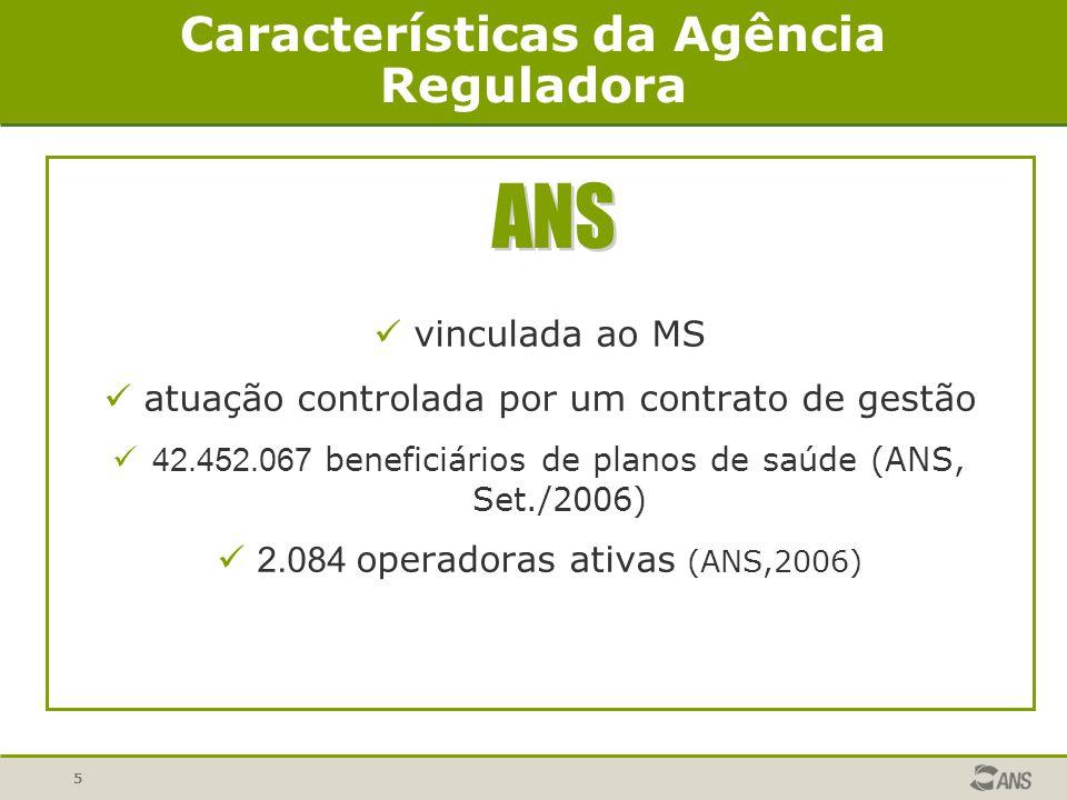 Características da Agência Reguladora