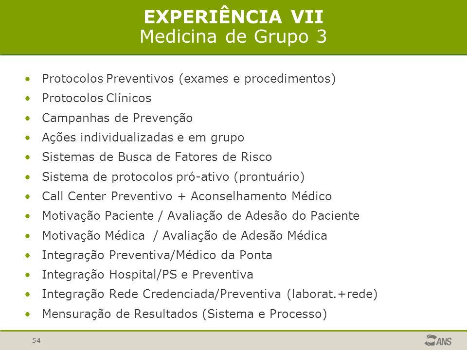 EXPERIÊNCIA VII Medicina de Grupo 3