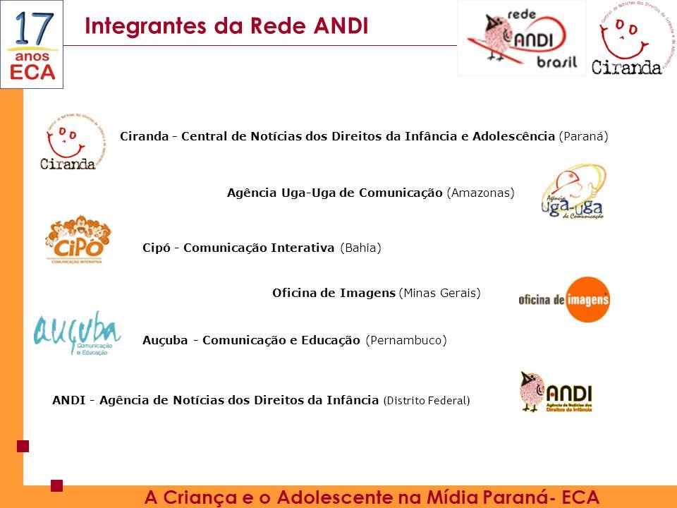 Integrantes da Rede ANDI