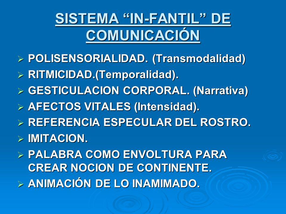 SISTEMA IN-FANTIL DE COMUNICACIÓN
