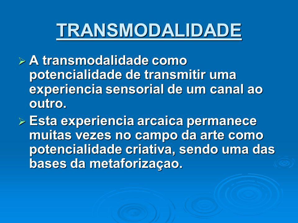 TRANSMODALIDADE A transmodalidade como potencialidade de transmitir uma experiencia sensorial de um canal ao outro.
