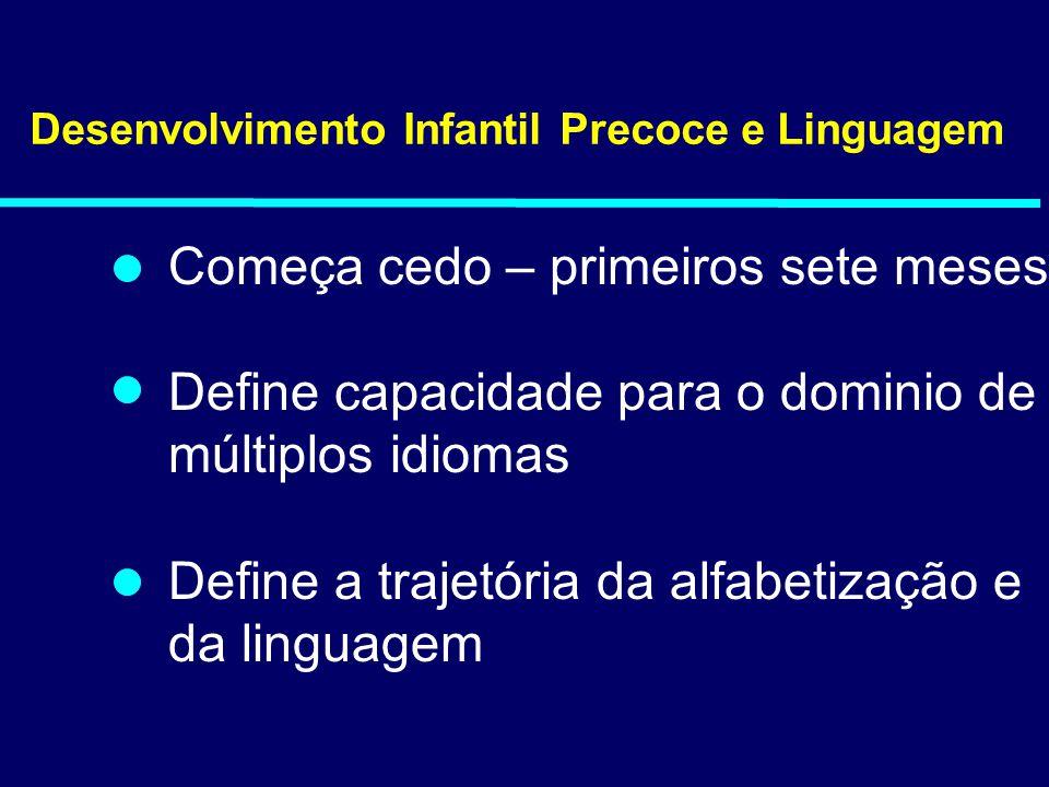 Desenvolvimento Infantil Precoce e Linguagem