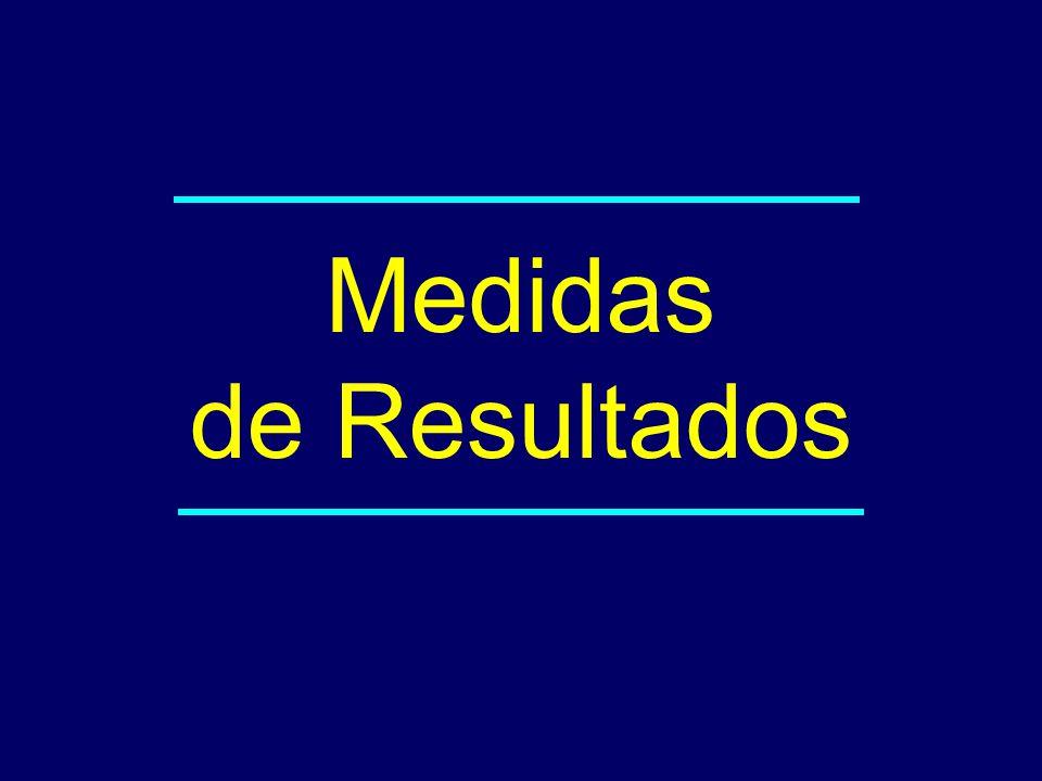 03-116 Medidas de Resultados