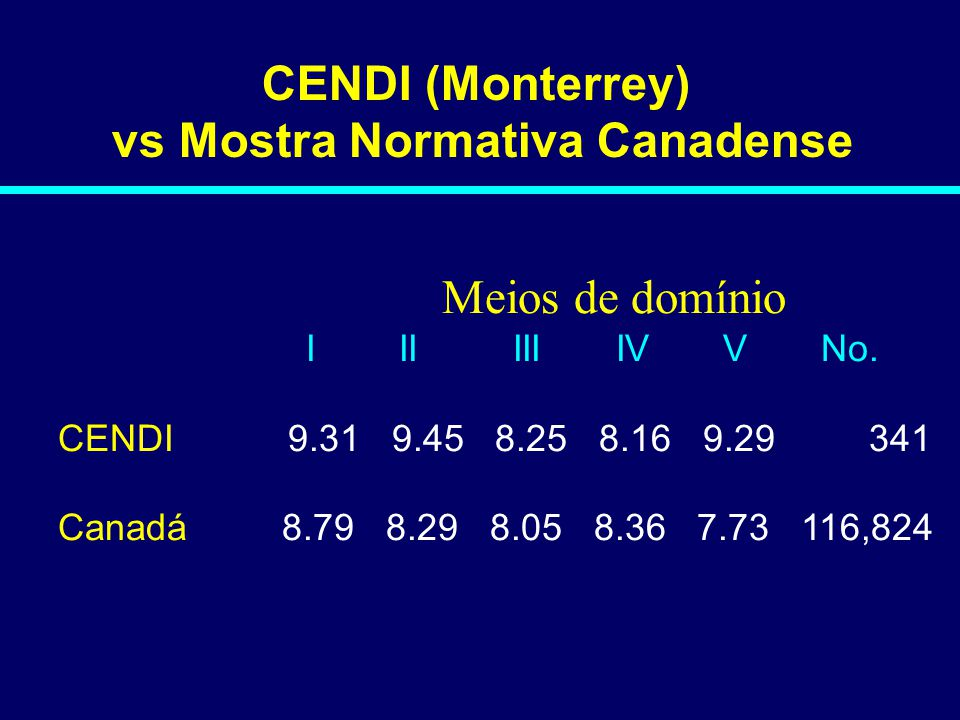 vs Mostra Normativa Canadense