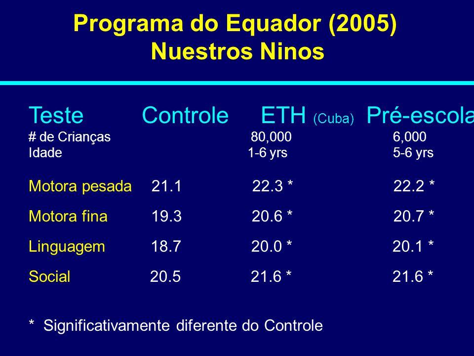 Programa do Equador (2005) Nuestros Ninos