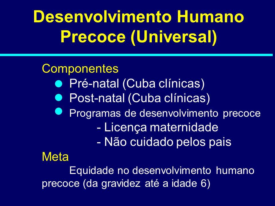 Desenvolvimento Humano Precoce (Universal)