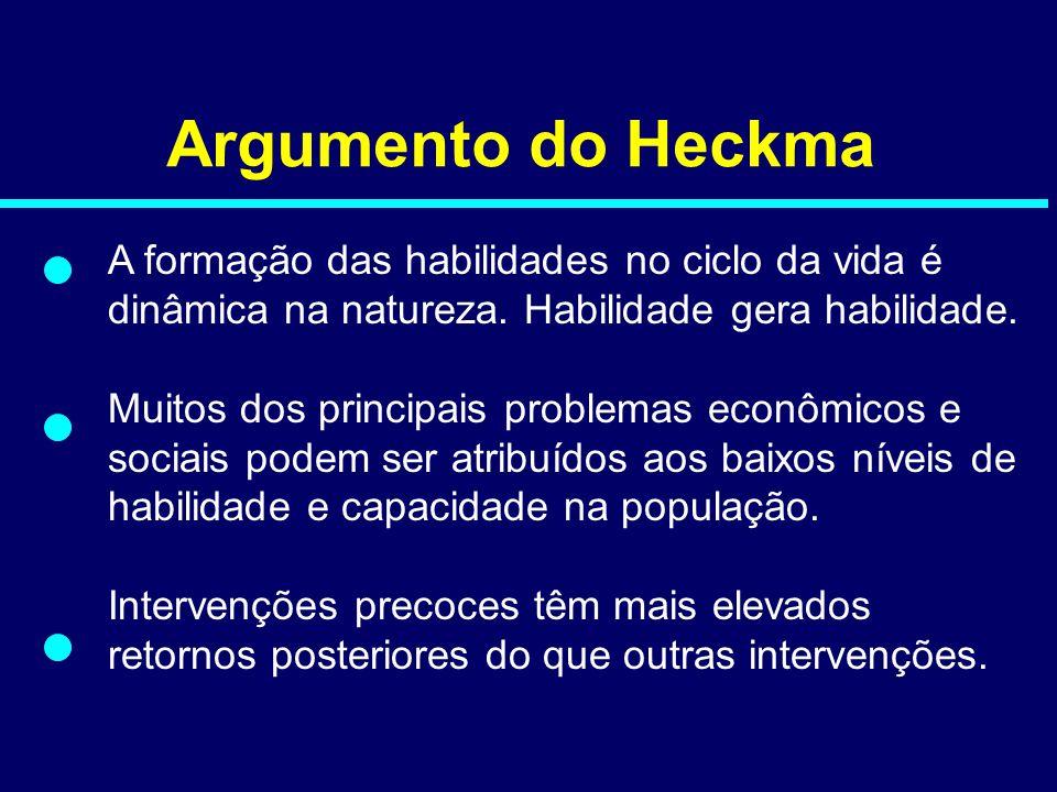06-048 Argumento do Heckma. A formação das habilidades no ciclo da vida é dinâmica na natureza. Habilidade gera habilidade.