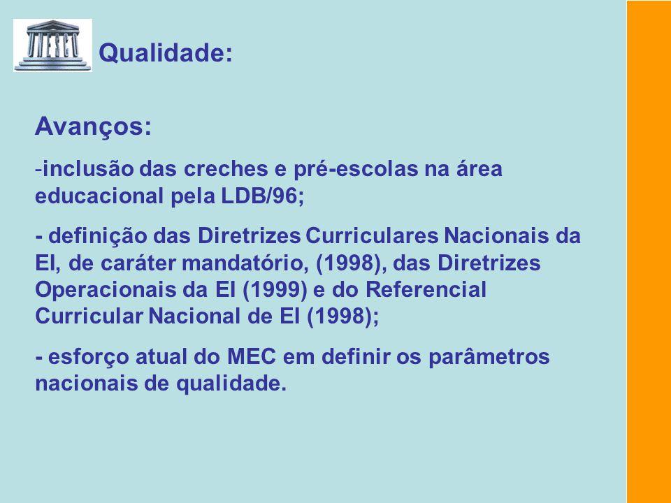 Qualidade: Avanços: inclusão das creches e pré-escolas na área educacional pela LDB/96;