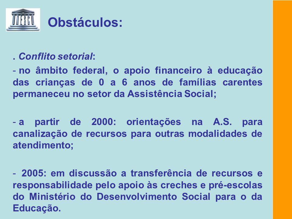 Obstáculos: . Conflito setorial: