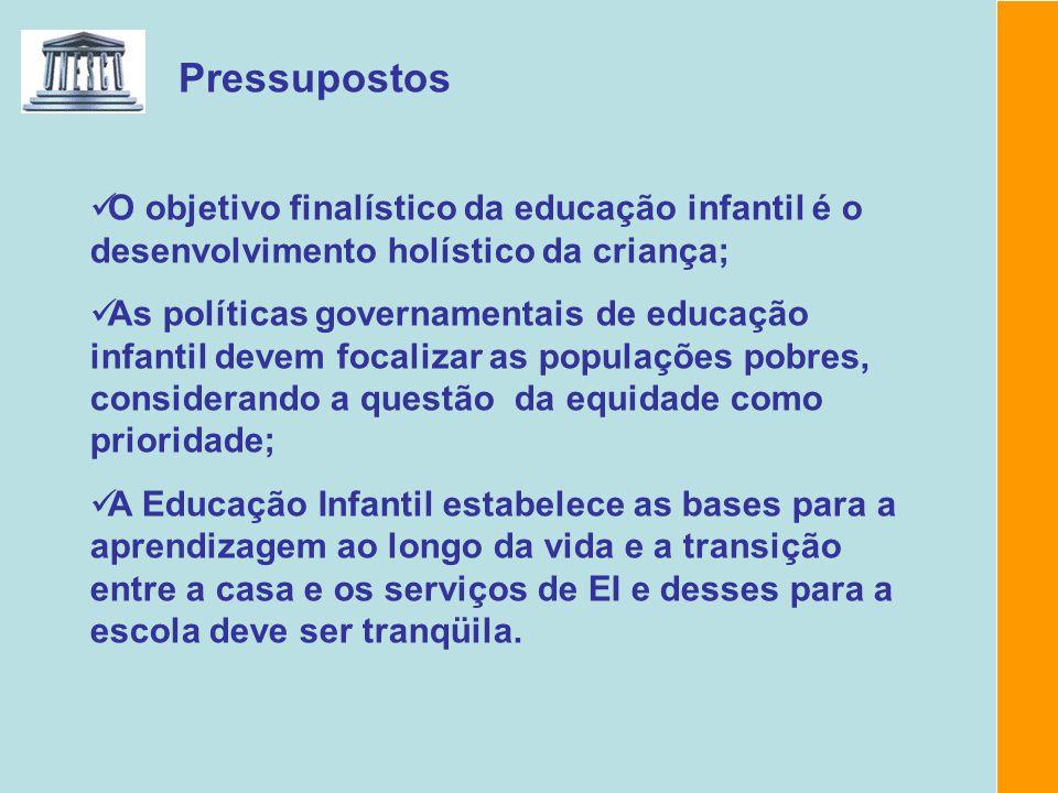 Pressupostos O objetivo finalístico da educação infantil é o desenvolvimento holístico da criança;