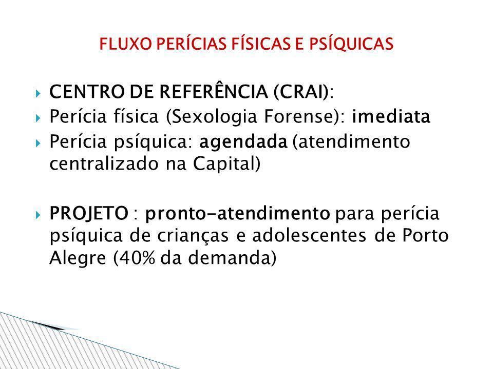 FLUXO PERÍCIAS FÍSICAS E PSÍQUICAS