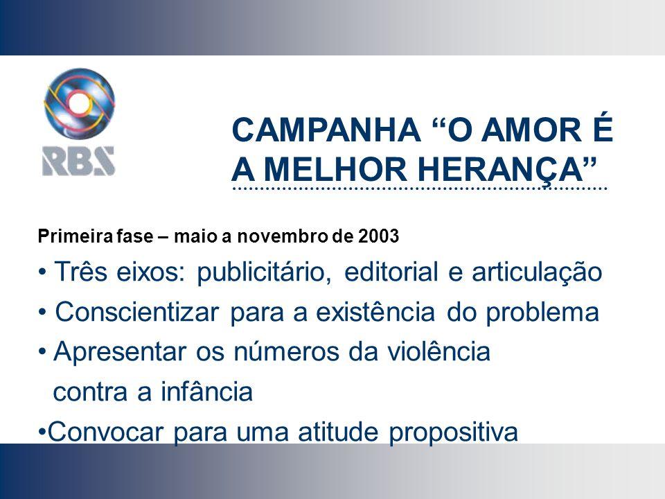 CAMPANHA O AMOR É A MELHOR HERANÇA