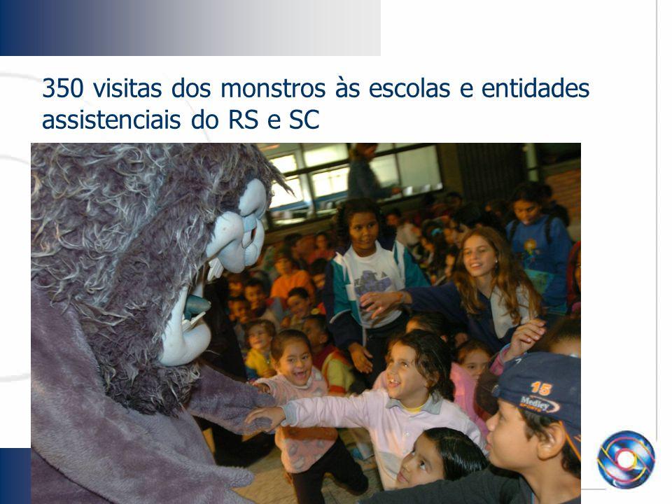 350 visitas dos monstros às escolas e entidades assistenciais do RS e SC