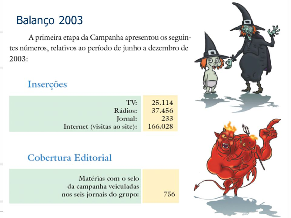 Balanço 2003