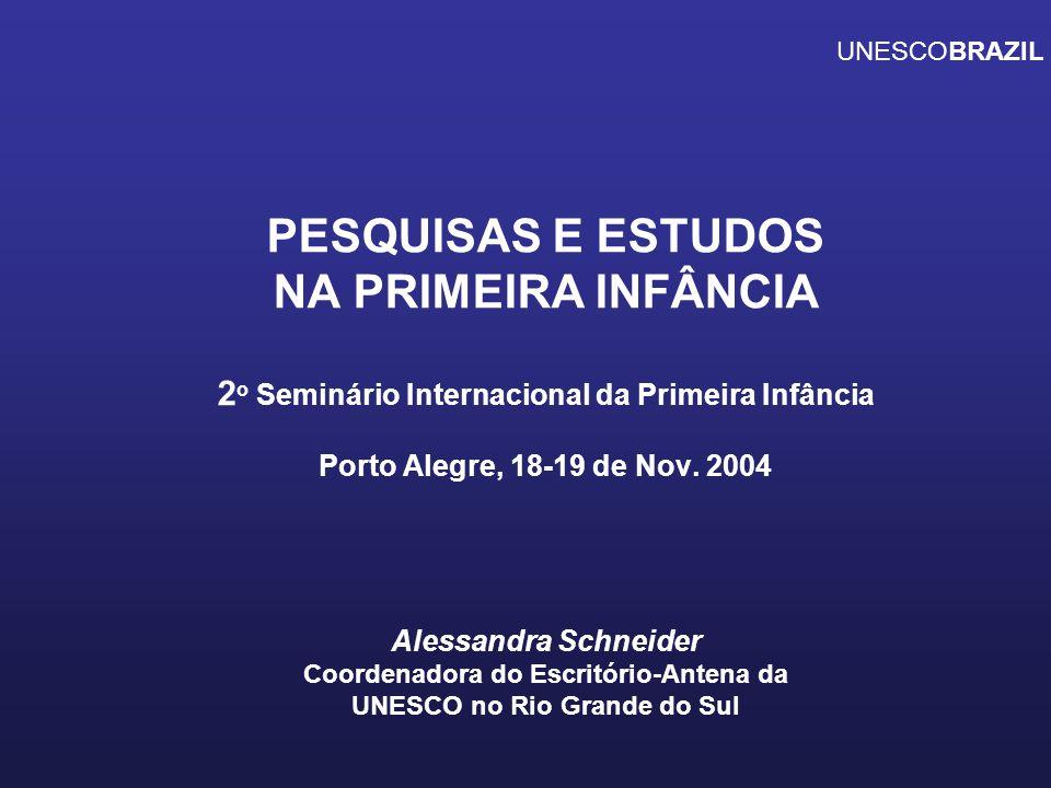 UNESCOBRAZIL