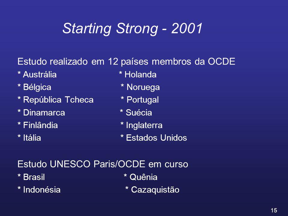 Starting Strong - 2001 Estudo realizado em 12 países membros da OCDE