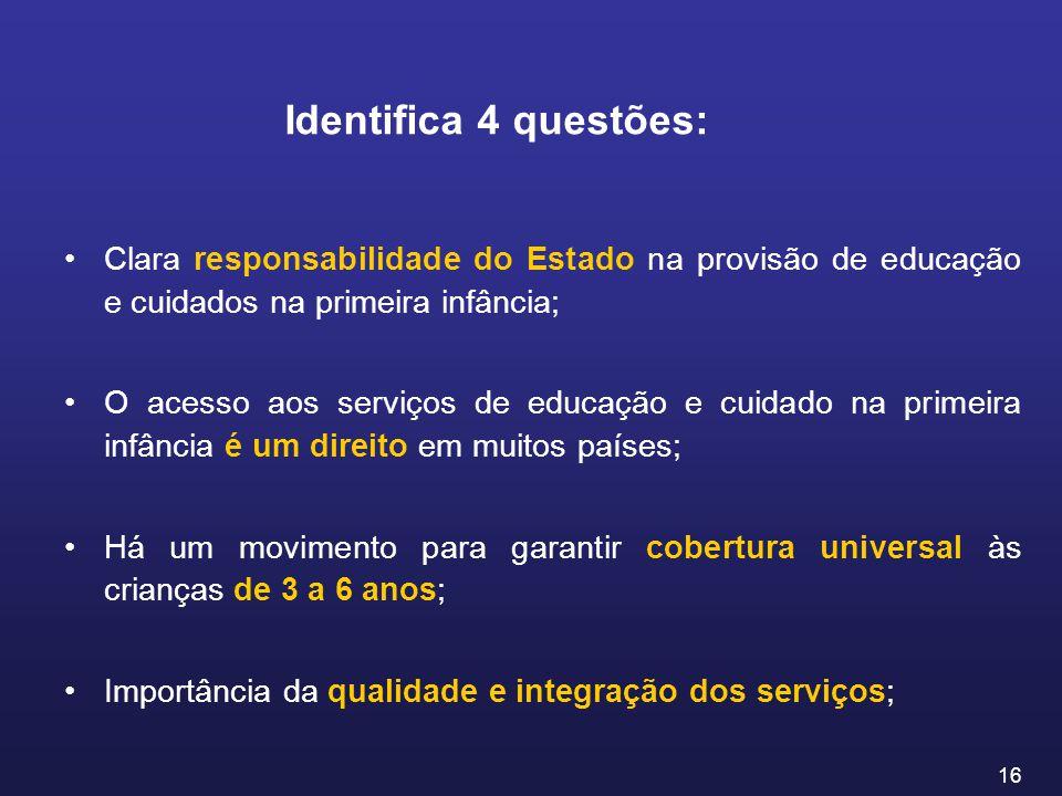 Identifica 4 questões: Clara responsabilidade do Estado na provisão de educação e cuidados na primeira infância;